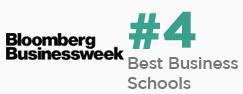 MIT Sloan's Rankings